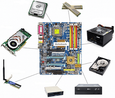 Different Kinds of HARDWARE